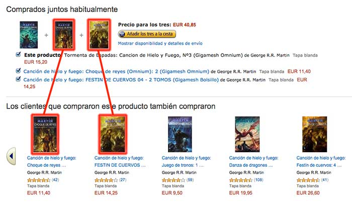 Repetición de productos recomendados en Amazon. Ejemplo 1