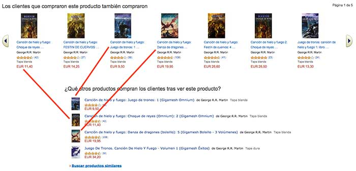 Repetición de productos recomendados en Amazon. Ejemplo 2